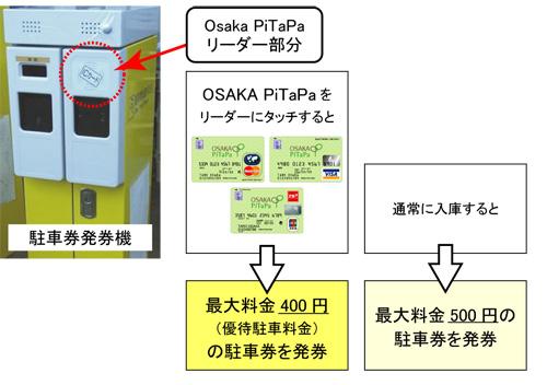 OSAKA PiTaPa優待駐車券の利用 ...